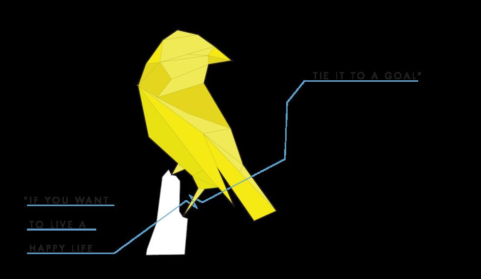 wishing bird yellow 3d print printing gift
